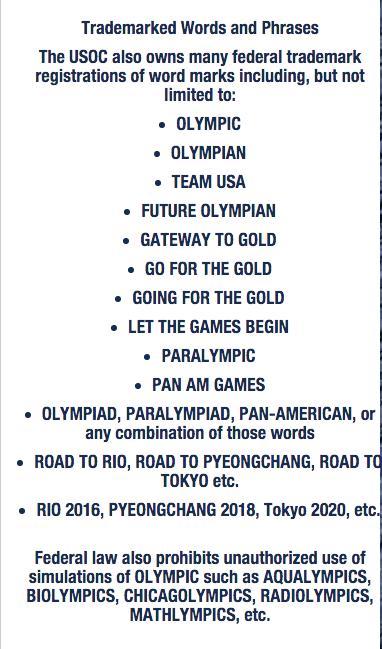 Olympics_Trademarks