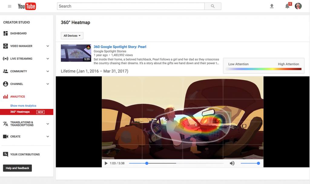 YouTube 360 Video Heatmaps