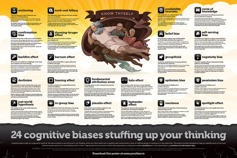 Biases Infographic