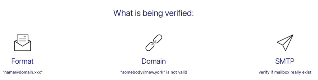 Verify-Email lets you check and confirm email addresses.